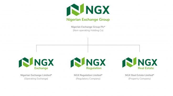 NGX Group unveils new brand identity, website